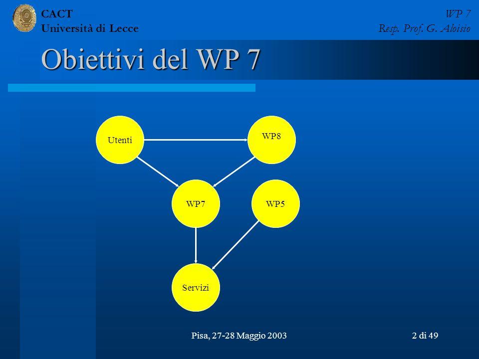 CACT Università di Lecce WP 7 Resp. Prof. G. Aloisio Pisa, 27-28 Maggio 20032 di 49 Obiettivi del WP 7 Utenti WP8 WP7WP5 Servizi