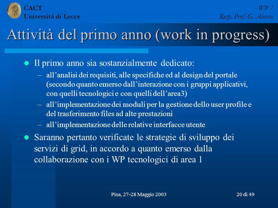 CACT Università di Lecce WP 7 Resp. Prof. G. Aloisio Pisa, 27-28 Maggio 200320 di 49 Attività del primo anno (work in progress) Attività del primo ann