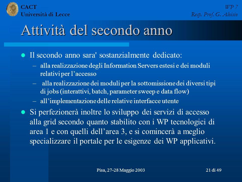CACT Università di Lecce WP 7 Resp. Prof. G. Aloisio Pisa, 27-28 Maggio 200321 di 49 Attività del secondo anno Il secondo anno sara' sostanzialmente d