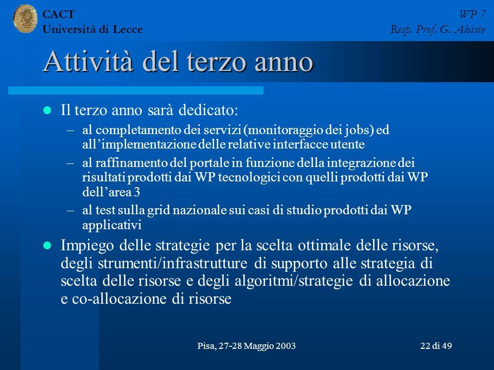 CACT Università di Lecce WP 7 Resp. Prof. G. Aloisio Pisa, 27-28 Maggio 200322 di 49 Attività del terzo anno Il terzo anno sarà dedicato: –al completa