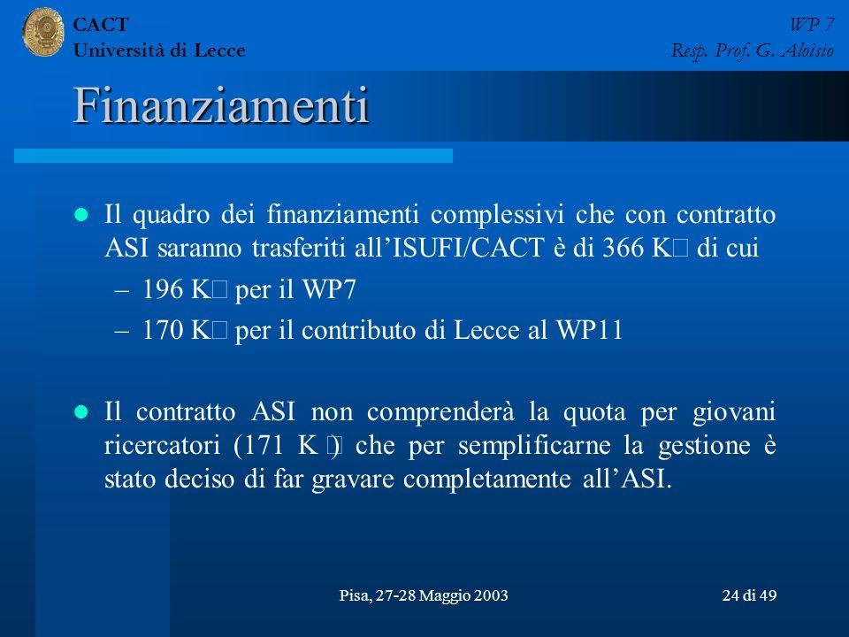 CACT Università di Lecce WP 7 Resp. Prof. G. Aloisio Pisa, 27-28 Maggio 200324 di 49 Finanziamenti Il quadro dei finanziamenti complessivi che con con