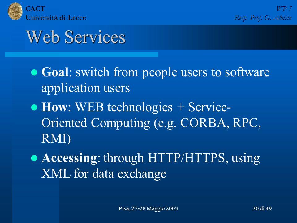 CACT Università di Lecce WP 7 Resp. Prof. G. Aloisio Pisa, 27-28 Maggio 200330 di 49 Web Services Goal: switch from people users to software applicati
