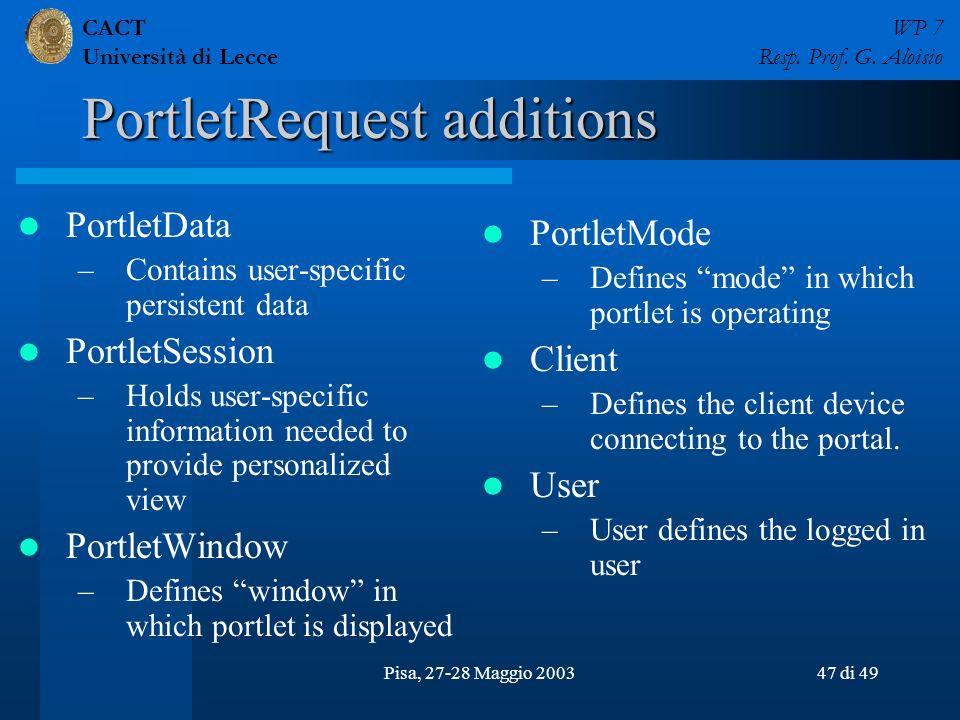 CACT Università di Lecce WP 7 Resp. Prof. G. Aloisio Pisa, 27-28 Maggio 200347 di 49 PortletRequest additions PortletData –Contains user-specific pers