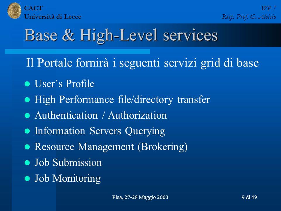 CACT Università di Lecce WP 7 Resp. Prof. G. Aloisio Pisa, 27-28 Maggio 20039 di 49 Base & High-Level services Users Profile High Performance file/dir