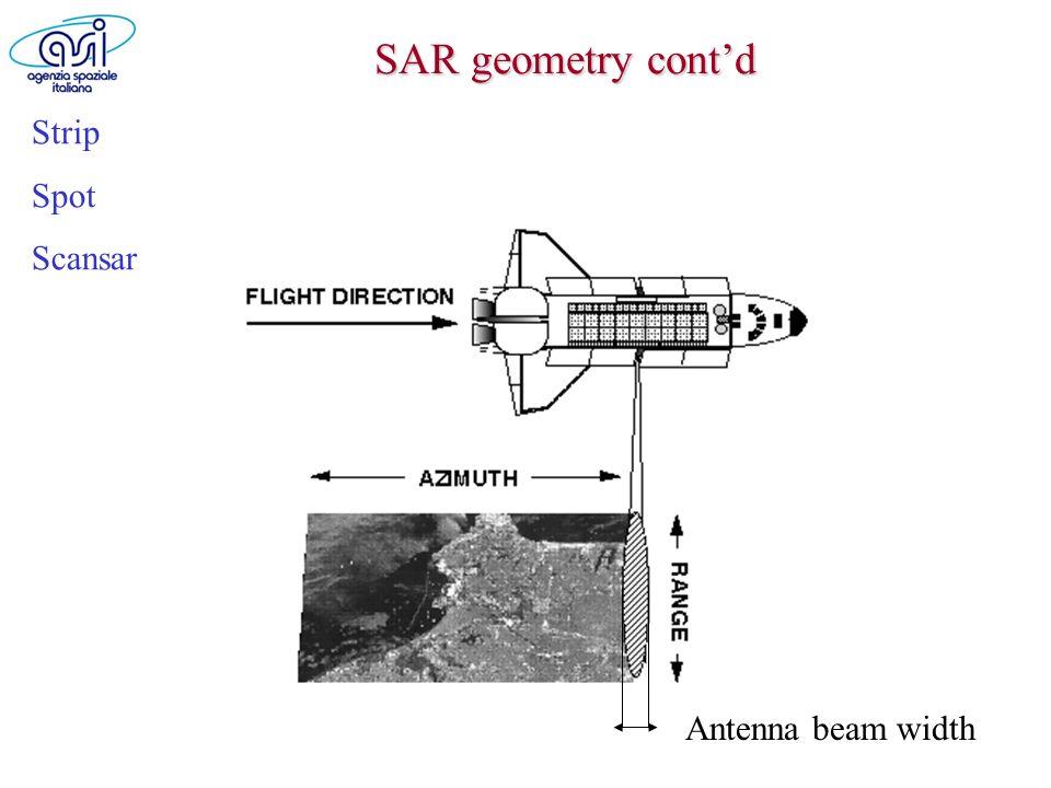 SAR geometry contd Antenna beam width Strip Spot Scansar