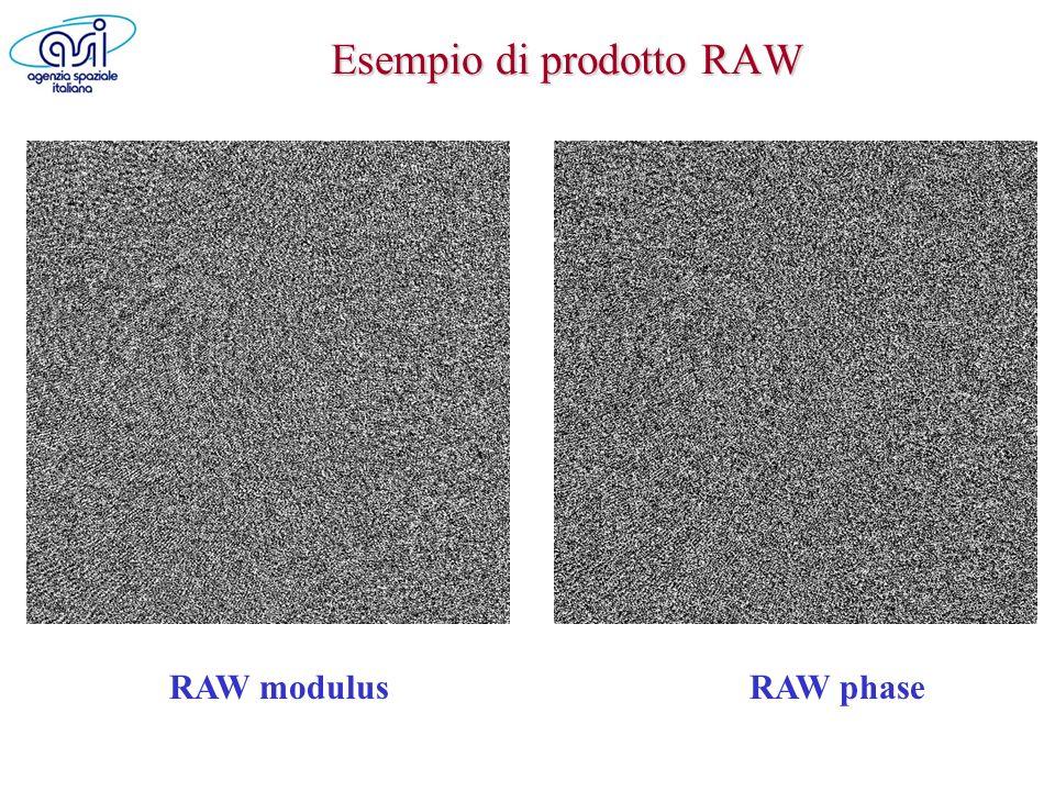Esempio di prodotto RAW RAW modulusRAW phase