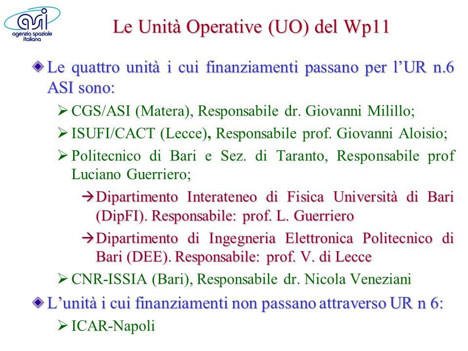 Le Unità Operative (UO) del Wp11 Le quattro unità i cui finanziamenti passano per lUR n.6 ASI sono: CGS/ASI (Matera), Responsabile dr. Giovanni Milill