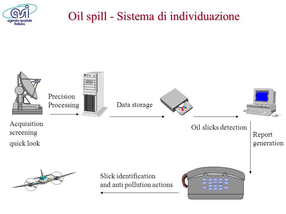Oil spill - Sistema di individuazione Precision Processing Acquisition screening quick look Data storage Oil slicks detection Report generation Slick