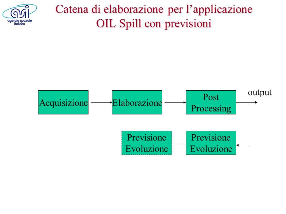 Catena di elaborazione per lapplicazione OIL Spill con previsioni AcquisizioneElaborazione Post Processing Previsione Evoluzione output Previsione Evo