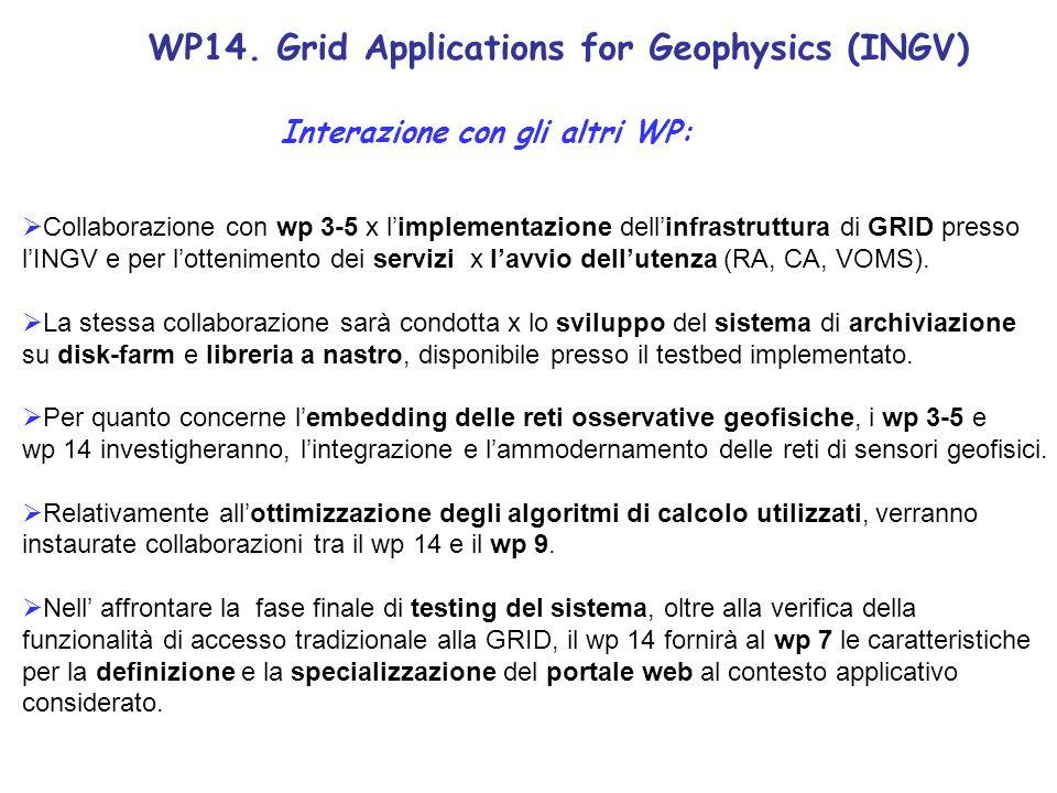 WP 14 Grid Applications for Geophysics Istituto Nazionale di Geofisica e Vulcanologia INGV Progetto FIRB Grid.it Documento di rimodulazione