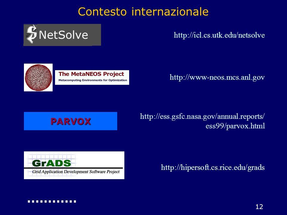 12 Contesto internazionale NetSolve http://icl.cs.utk.edu/netsolvehttp://www-neos.mcs.anl.gov http://hipersoft.cs.rice.edu/grads PARVOX http://ess.gsf