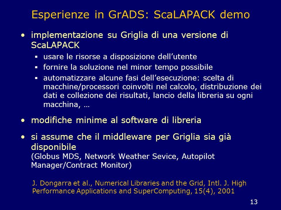 13 Esperienze in GrADS: ScaLAPACK demo implementazione su Griglia di una versione di ScaLAPACK usare le risorse a disposizione dellutente fornire la s