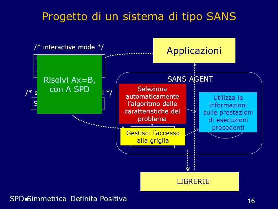 16 Progetto di un sistema di tipo SANS LIBRERIE Applicazioni SaNS assert(A,spd) Solve(A,x,b) /* interactive mode */ SaNS (solve,A,x,b,cg) /* scripting