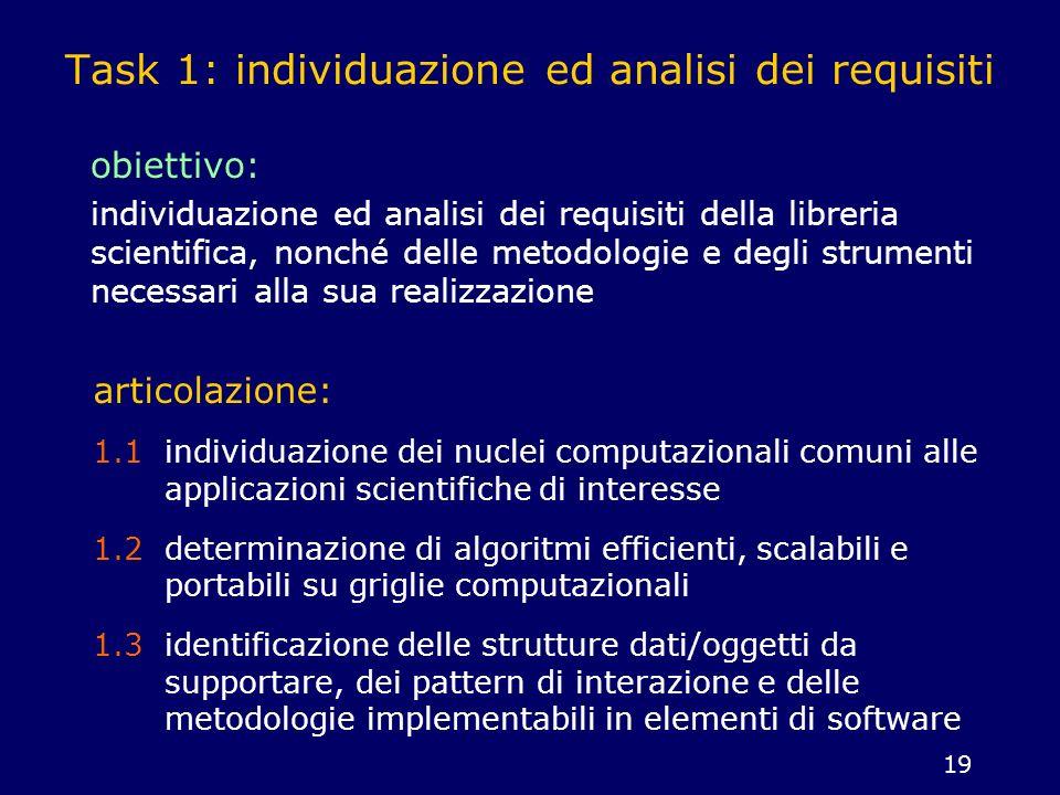 19 Task 1: individuazione ed analisi dei requisiti obiettivo: individuazione ed analisi dei requisiti della libreria scientifica, nonché delle metodol