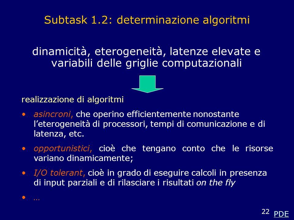 22 Subtask 1.2: determinazione algoritmi dinamicità, eterogeneità, latenze elevate e variabili delle griglie computazionali realizzazione di algoritmi