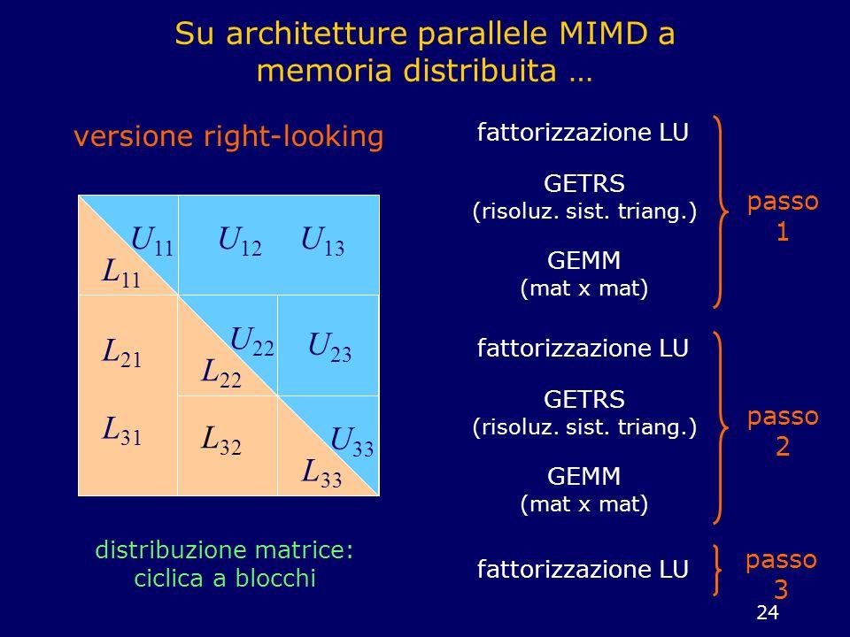 24 A 11 A 12 A 13 A 21 A 22 A 23 A 31 A 32 A 33 distribuzione matrice: ciclica a blocchi Su architetture parallele MIMD a memoria distribuita … versio