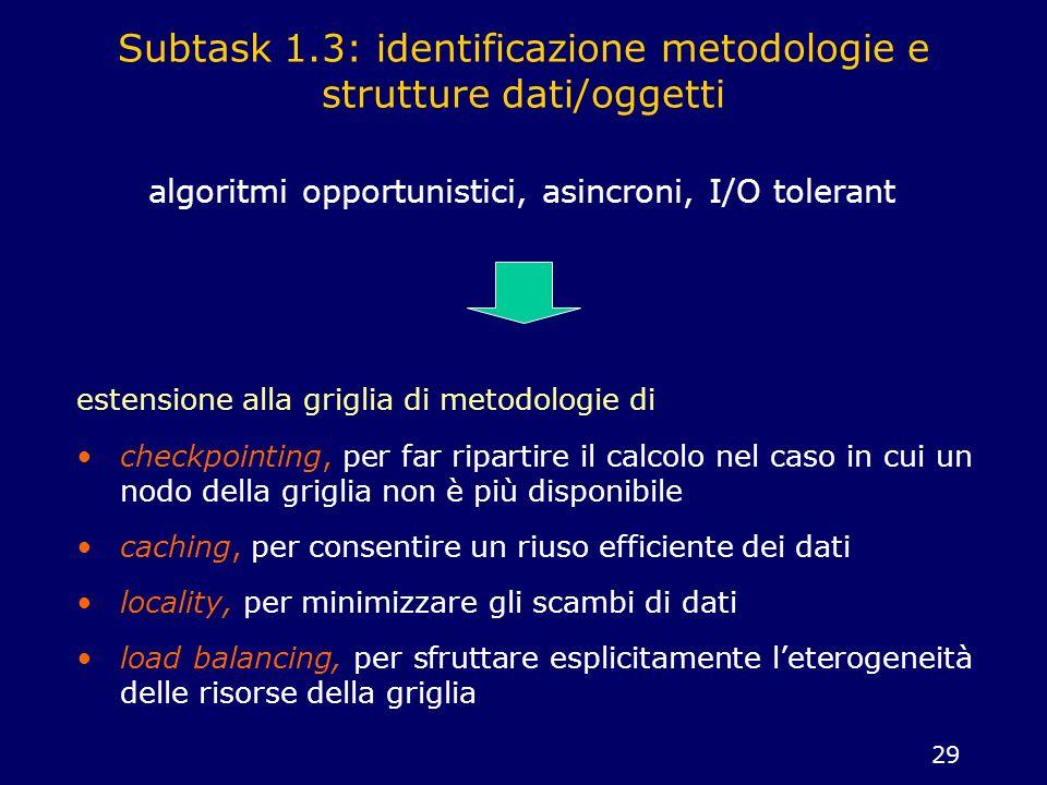 29 Subtask 1.3: identificazione metodologie e strutture dati/oggetti algoritmi opportunistici, asincroni, I/O tolerant estensione alla griglia di meto