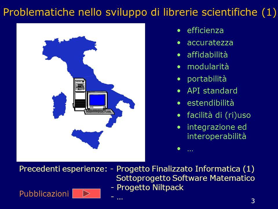 54 Alcune pubblicazioni R.Montella, A.