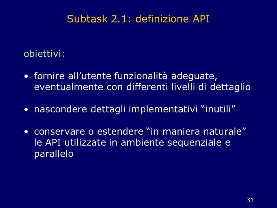 31 Subtask 2.1: definizione API obiettivi: fornire allutente funzionalità adeguate, eventualmente con differenti livelli di dettaglio nascondere detta