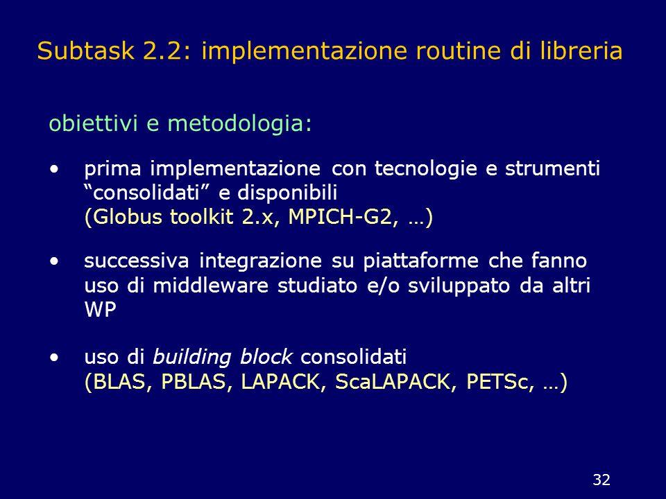32 Subtask 2.2: implementazione routine di libreria obiettivi e metodologia: prima implementazione con tecnologie e strumenti consolidati e disponibil