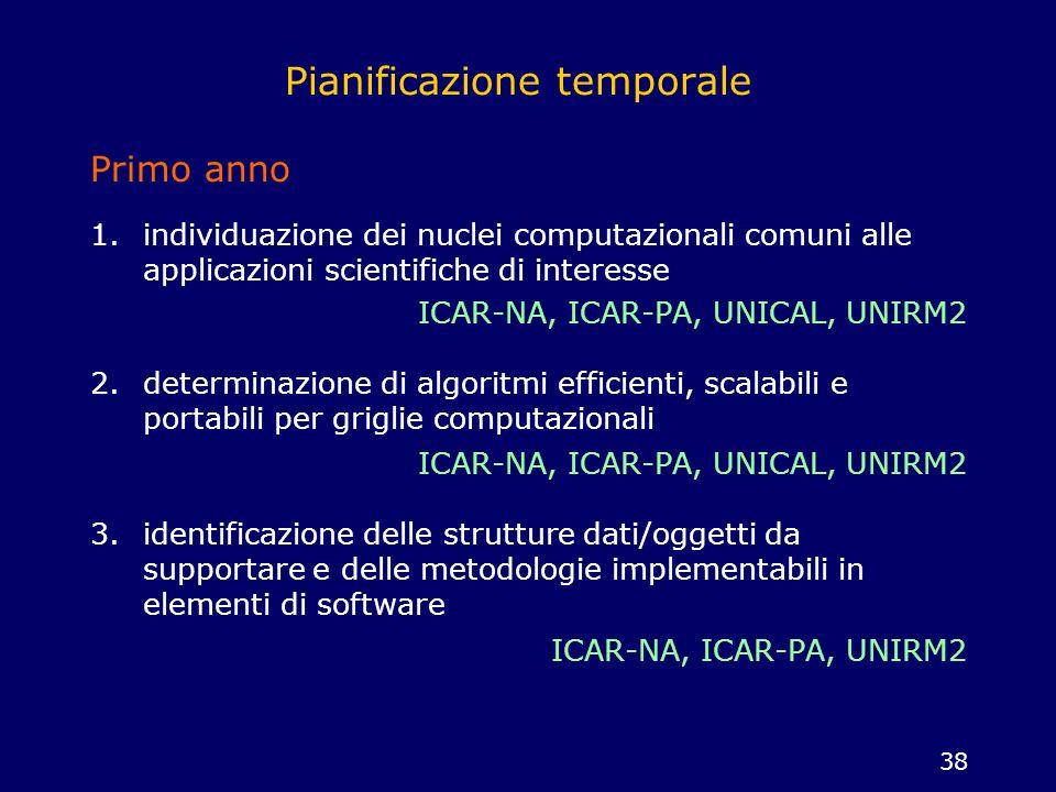 38 Pianificazione temporale Primo anno 1.individuazione dei nuclei computazionali comuni alle applicazioni scientifiche di interesse ICAR-NA, ICAR-PA,