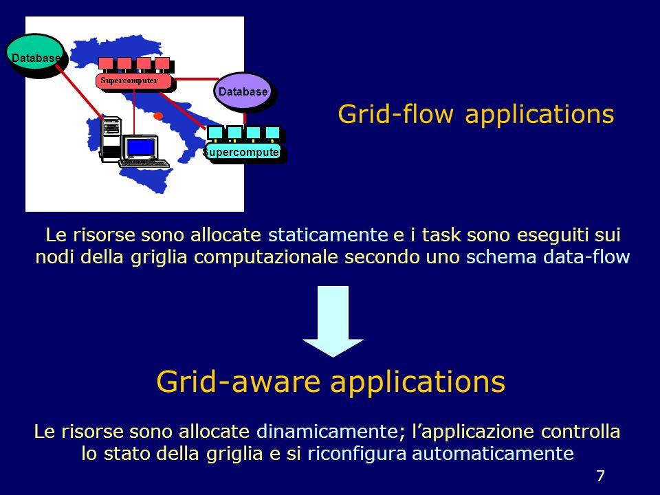 7 Grid-flow applications Supercomputer Database Le risorse sono allocate staticamente e i task sono eseguiti sui nodi della griglia computazionale sec