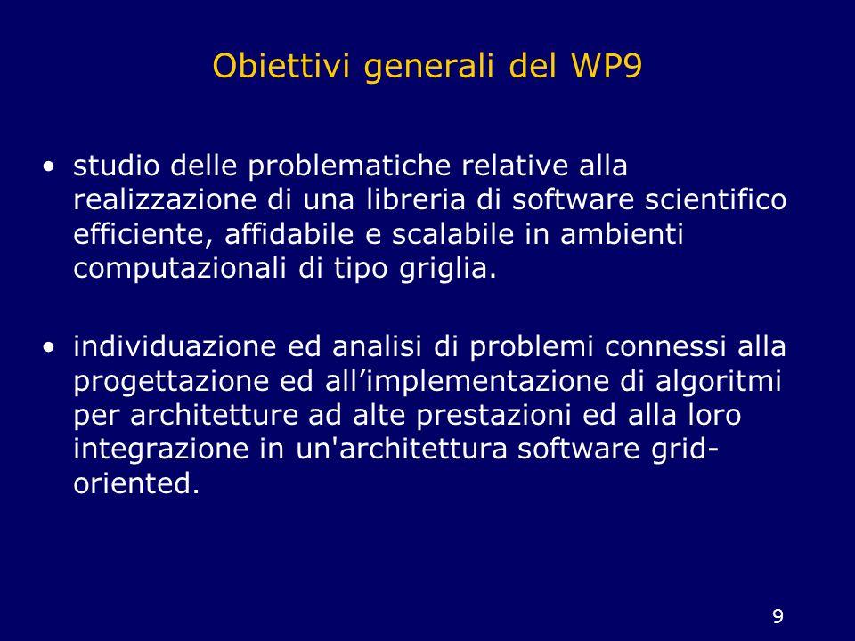 30 Task 2: realizzazione libreria scientifica obiettivo: implementazione degli algoritmi selezionati in moduli di libreria scientifica per ambienti di griglia computazionale, con le metodologie e gli strumenti individuati nel Task 1 articolazione: 2.1 definizione delle API (anche in relazione alle specifiche del linguaggio di coordinamento atteso dal WP8), per laccesso uniforme ai moduli 2.2 implementazione delle routine di libreria scientifica 2.3 valutazione dellimpatto degli strumenti sviluppati in altri WP nellintegrazione di moduli della libreria nelle applicazioni demo