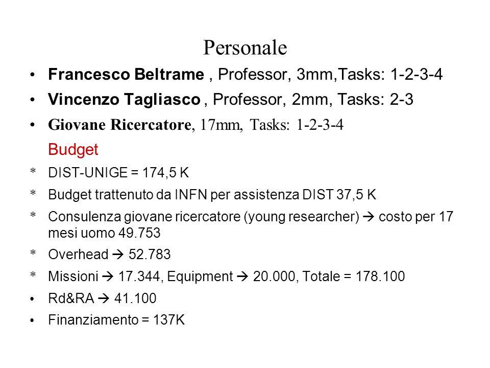 Personale Francesco Beltrame, Professor, 3mm,Tasks: 1-2-3-4 Vincenzo Tagliasco, Professor, 2mm, Tasks: 2-3 Giovane Ricercatore, 17mm, Tasks: 1-2-3-4 B