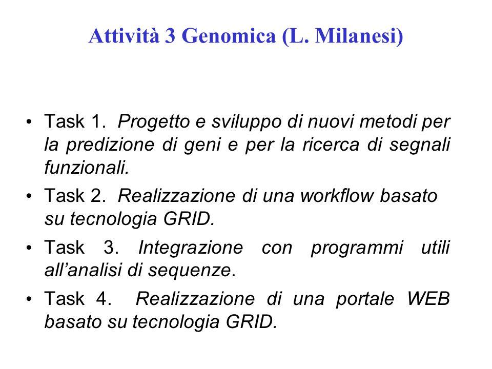 Attività 3 Genomica (L. Milanesi) Task 1. Progetto e sviluppo di nuovi metodi per la predizione di geni e per la ricerca di segnali funzionali. Task 2