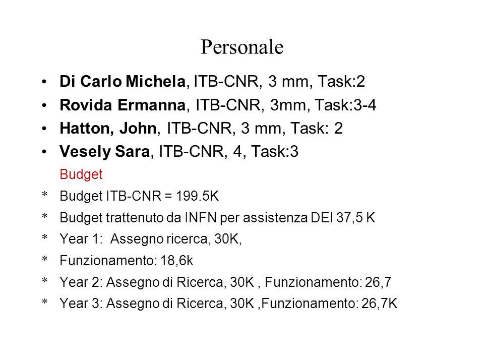 Personale Di Carlo Michela, ITB-CNR, 3 mm, Task:2 Rovida Ermanna, ITB-CNR, 3mm, Task:3-4 Hatton, John, ITB-CNR, 3 mm, Task: 2 Vesely Sara, ITB-CNR, 4,