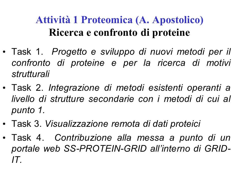 Attività 1 Proteomica (A. Apostolico) Ricerca e confronto di proteine Task 1. Progetto e sviluppo di nuovi metodi per il confronto di proteine e per l
