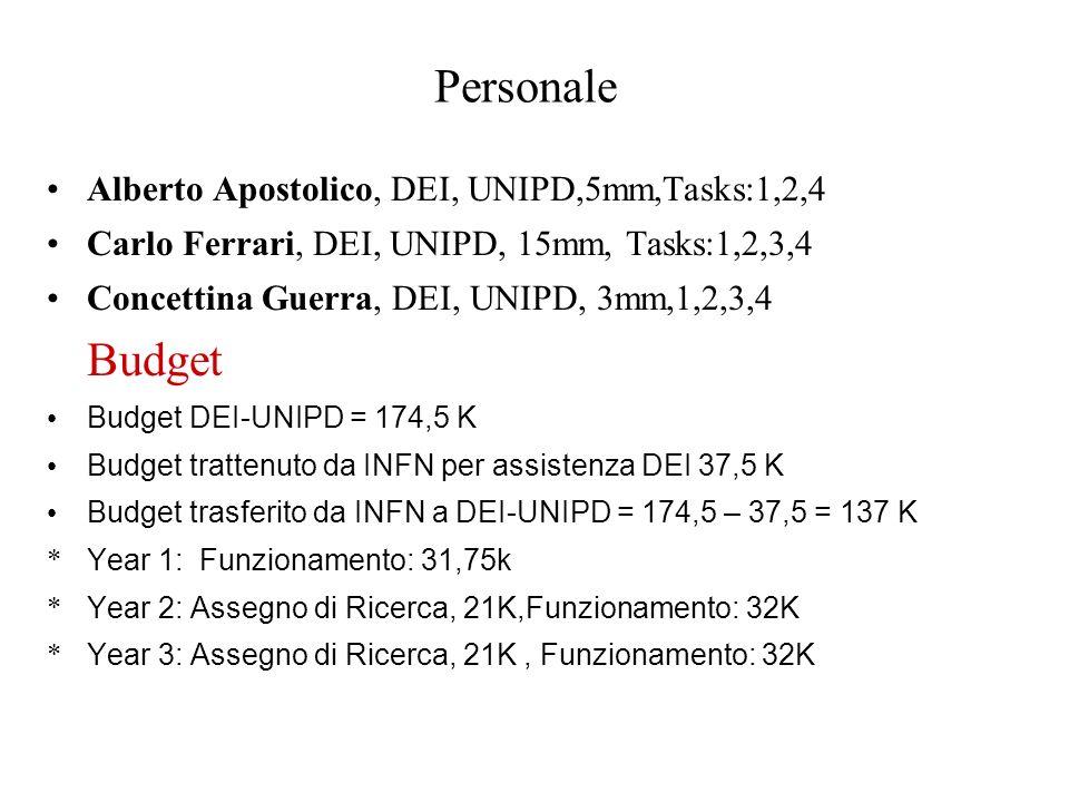 Personale Alberto Apostolico, DEI, UNIPD,5mm,Tasks:1,2,4 Carlo Ferrari, DEI, UNIPD, 15mm, Tasks:1,2,3,4 Concettina Guerra, DEI, UNIPD, 3mm,1,2,3,4 Bud