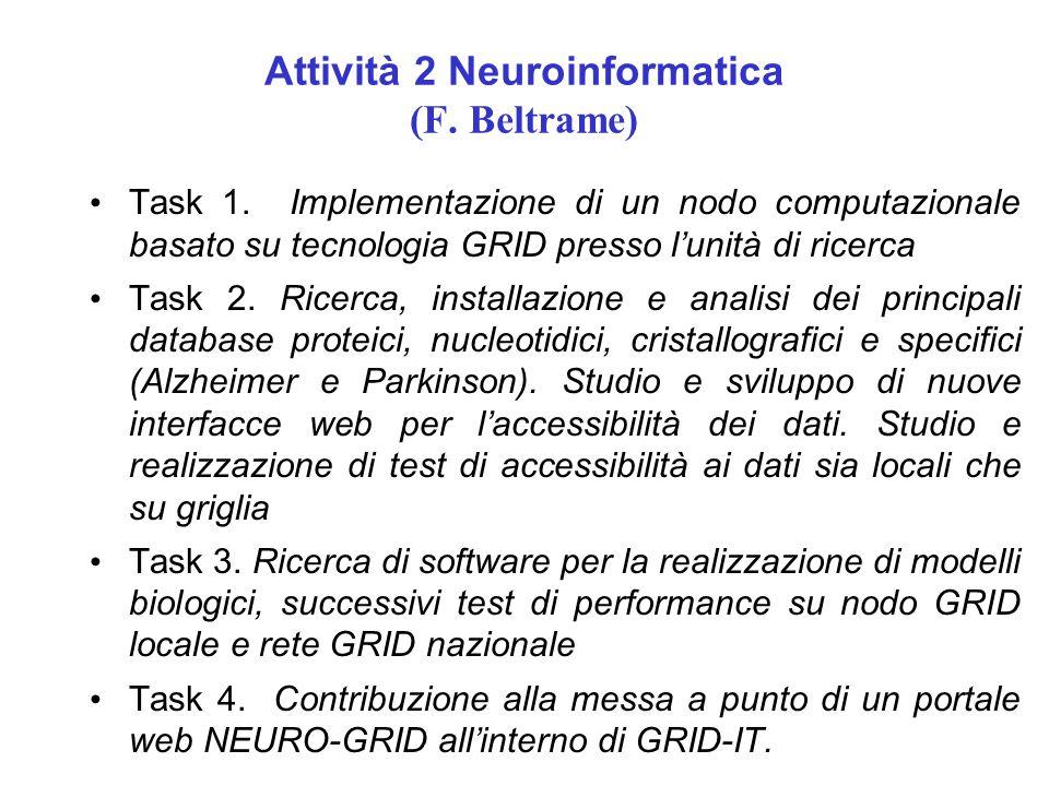 Attività 2 Neuroinformatica (F. Beltrame) Task 1. Implementazione di un nodo computazionale basato su tecnologia GRID presso lunità di ricerca Task 2.