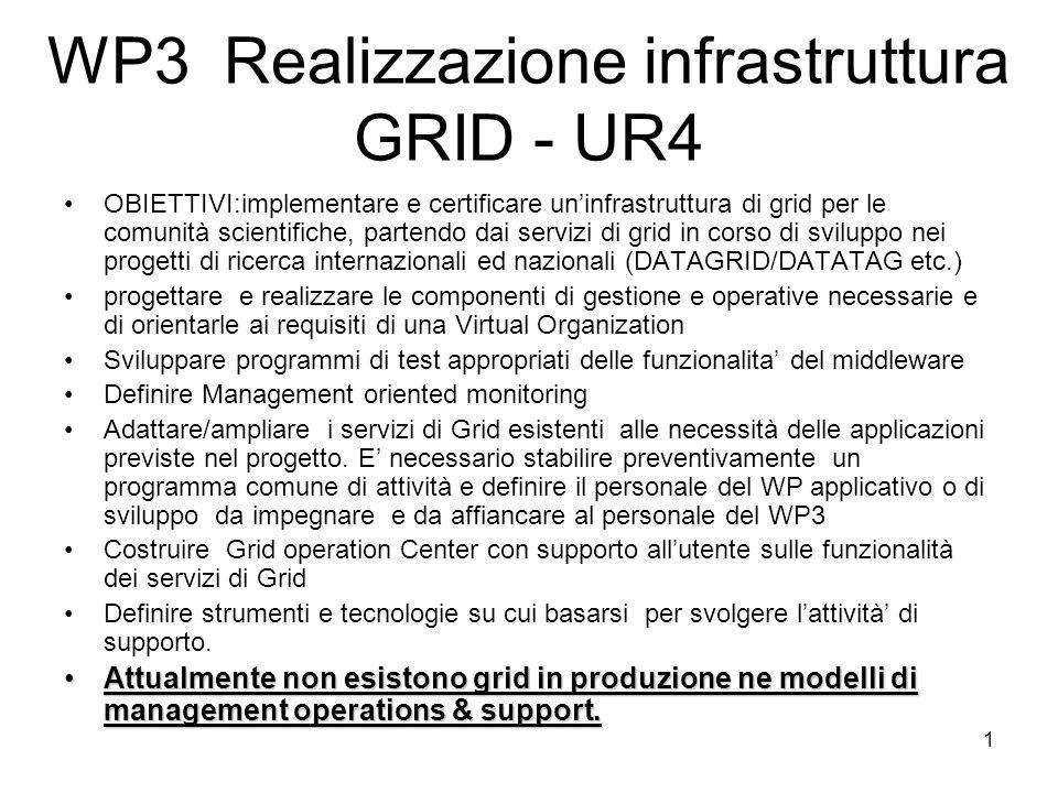 1 WP3 Realizzazione infrastruttura GRID - UR4 OBIETTIVI:implementare e certificare uninfrastruttura di grid per le comunità scientifiche, partendo dai servizi di grid in corso di sviluppo nei progetti di ricerca internazionali ed nazionali (DATAGRID/DATATAG etc.) progettare e realizzare le componenti di gestione e operative necessarie e di orientarle ai requisiti di una Virtual Organization Sviluppare programmi di test appropriati delle funzionalita del middleware Definire Management oriented monitoring Adattare/ampliare i servizi di Grid esistenti alle necessità delle applicazioni previste nel progetto.