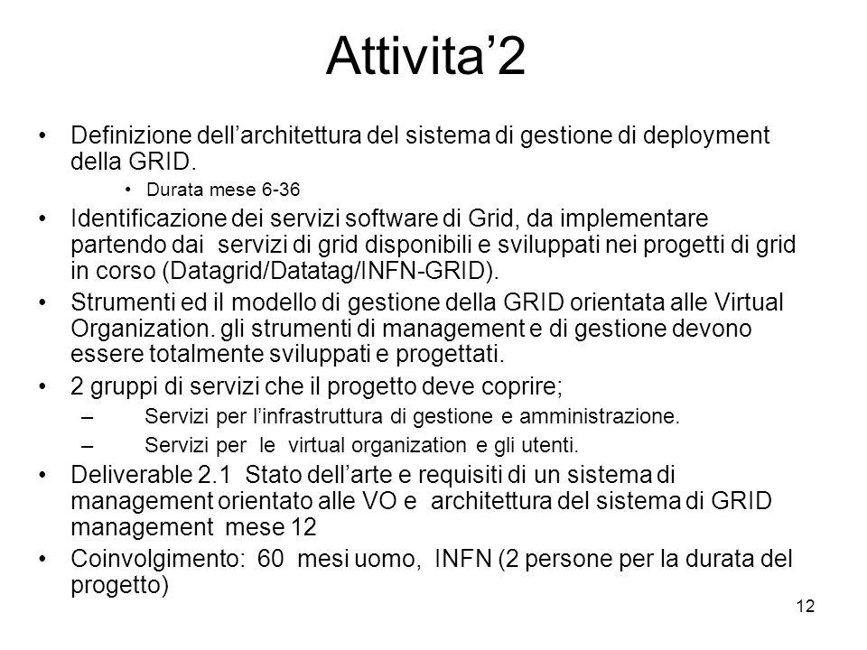 12 Attivita2 Definizione dellarchitettura del sistema di gestione di deployment della GRID.