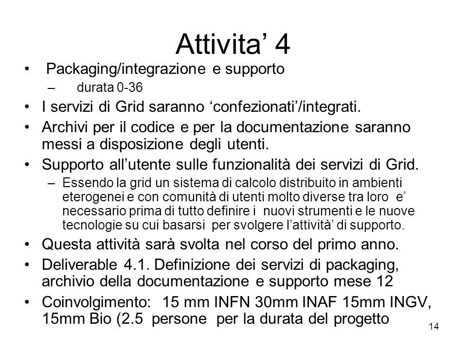 14 Attivita 4 Packaging/integrazione e supporto – durata 0-36 I servizi di Grid saranno confezionati/integrati.