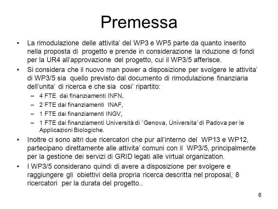 6 Premessa La rimodulazione delle attivita del WP3 e WP5 parte da quanto inserito nella proposta di progetto e prende in considerazione la riduzione di fondi per la UR4 allapprovazione del progetto, cui il WP3/5 afferisce.