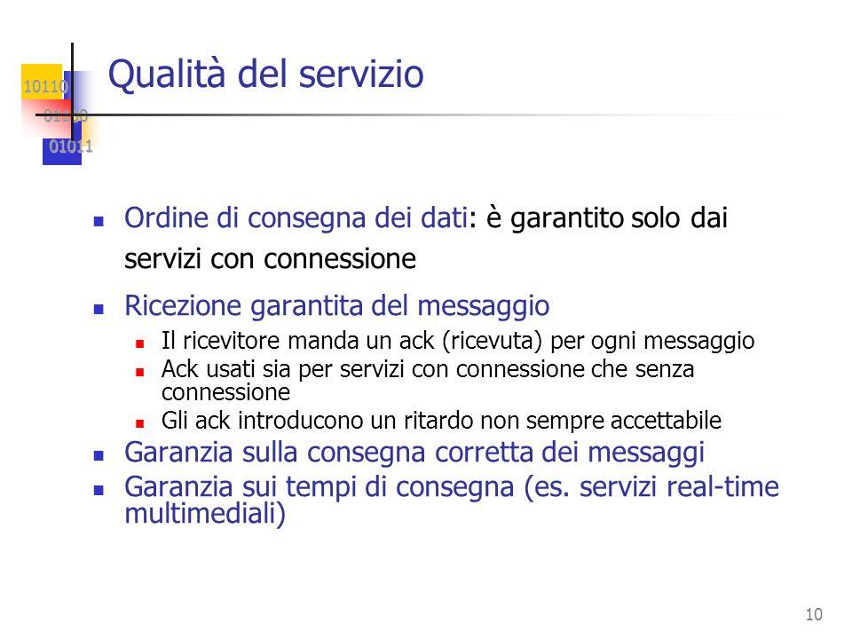 10110 01100 01100 01011 01011 10 Qualità del servizio Ordine di consegna dei dati: è garantito solo dai servizi con connessione Ricezione garantita de