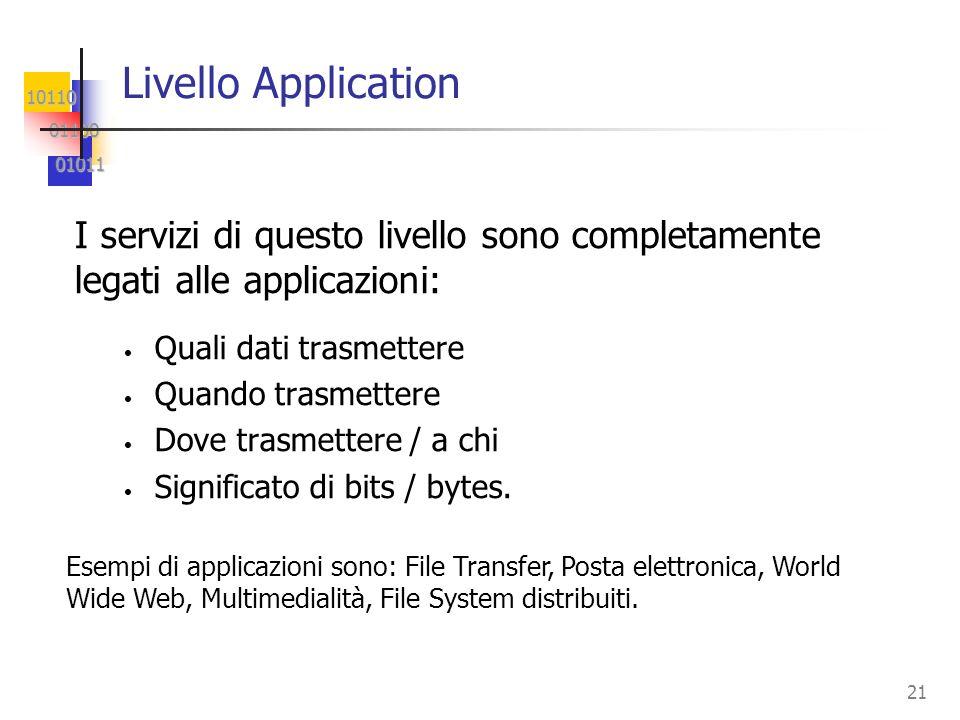 10110 01100 01100 01011 01011 21 Livello Application I servizi di questo livello sono completamente legati alle applicazioni: Quali dati trasmettere Q