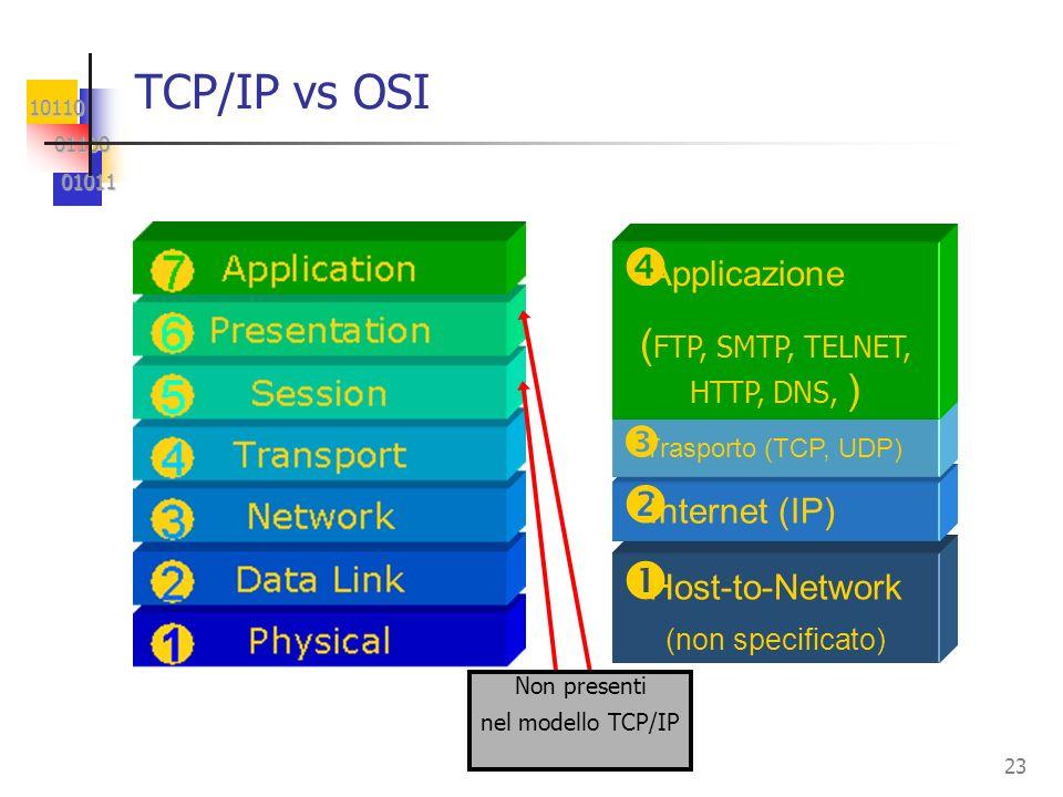 10110 01100 01100 01011 01011 23 TCP/IP vs OSI Host-to-Network (non specificato) Internet (IP) Trasporto (TCP, UDP) Applicazione ( FTP, SMTP, TELNET,