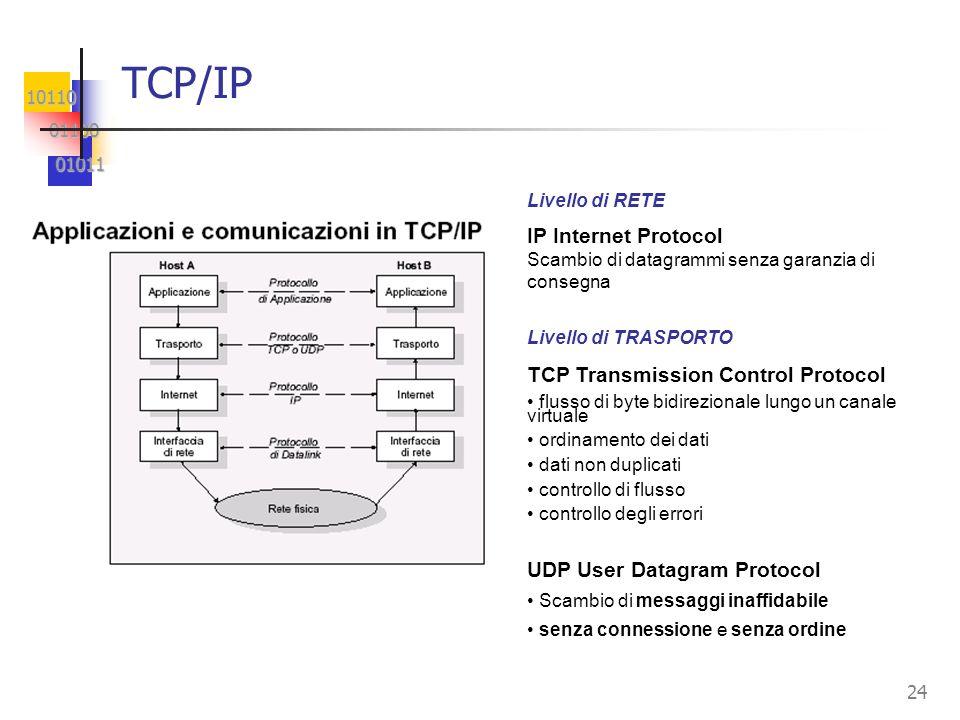 10110 01100 01100 01011 01011 24 TCP/IP Livello di RETE IP Internet Protocol Scambio di datagrammi senza garanzia di consegna Livello di TRASPORTO TCP