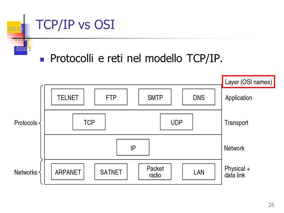 10110 01100 01100 01011 01011 26 TCP/IP vs OSI Protocolli e reti nel modello TCP/IP.