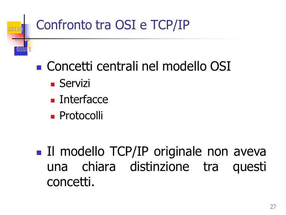10110 01100 01100 01011 01011 27 Confronto tra OSI e TCP/IP Concetti centrali nel modello OSI Servizi Interfacce Protocolli Il modello TCP/IP original