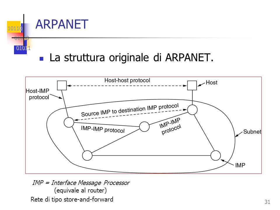 10110 01100 01100 01011 01011 31 ARPANET La struttura originale di ARPANET. IMP = Interface Message Processor (equivale al router) Rete di tipo store-