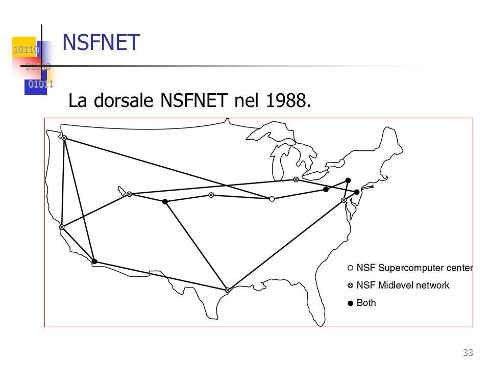 10110 01100 01100 01011 01011 33 NSFNET La dorsale NSFNET nel 1988.