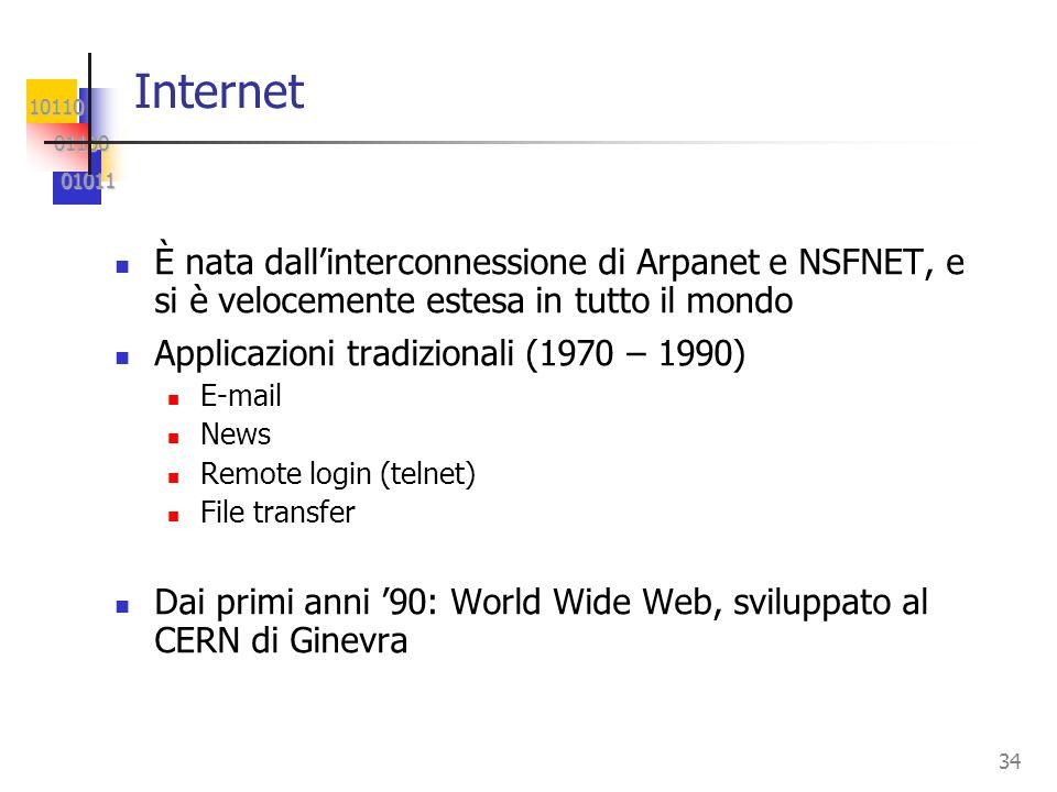 10110 01100 01100 01011 01011 34 Internet È nata dallinterconnessione di Arpanet e NSFNET, e si è velocemente estesa in tutto il mondo Applicazioni tr