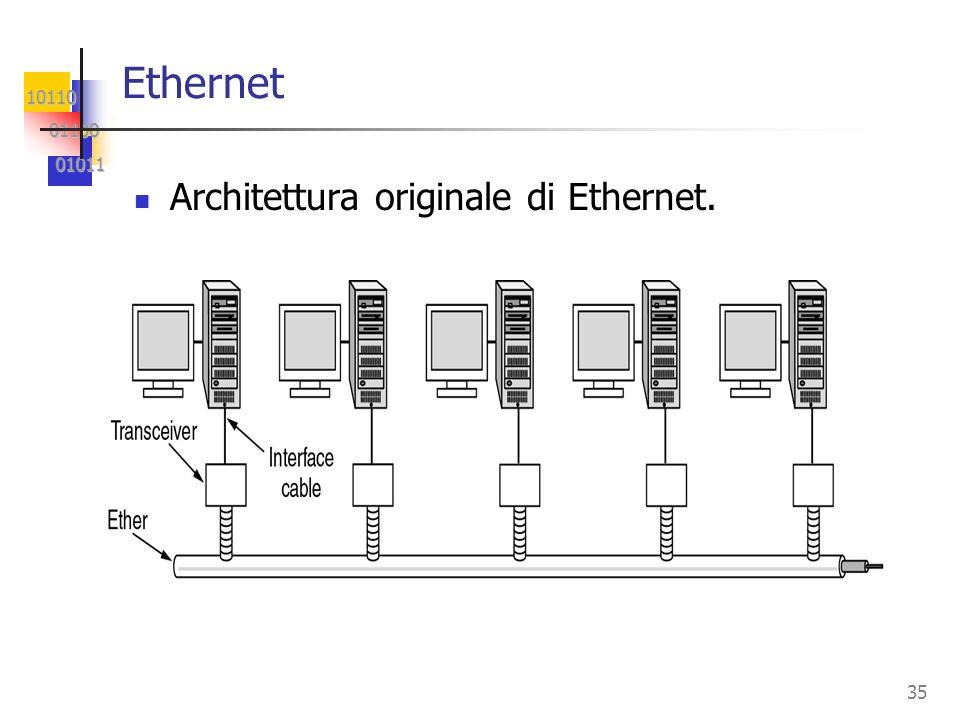 10110 01100 01100 01011 01011 35 Ethernet Architettura originale di Ethernet.
