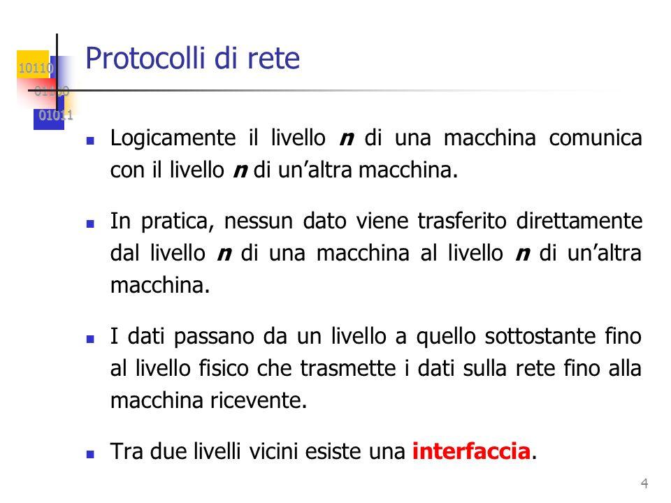 10110 01100 01100 01011 01011 4 Protocolli di rete Logicamente il livello n di una macchina comunica con il livello n di unaltra macchina. In pratica,