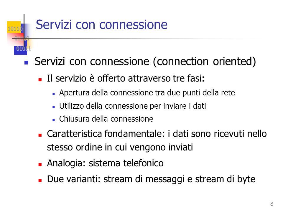 10110 01100 01100 01011 01011 8 Servizi con connessione Servizi con connessione (connection oriented) Il servizio è offerto attraverso tre fasi: Apert