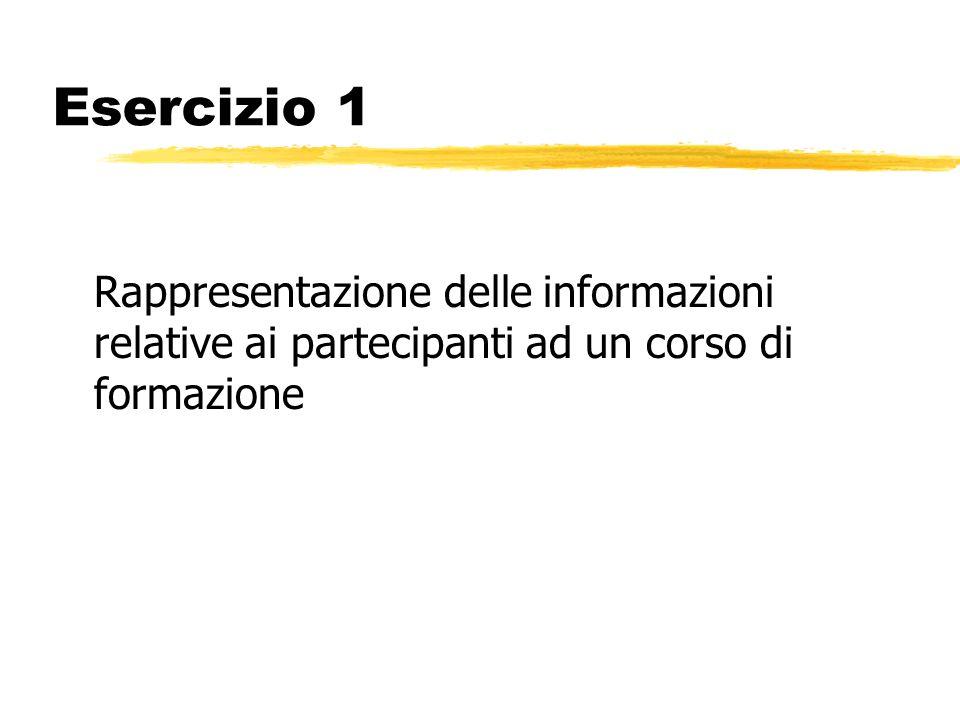 Operazioni create view bilancio(condominio, scala, interno, crediti, debiti,saldo_precedente,nuovo_saldo) as select condominio.nome, scala.codice, appartamenti.interno, pagamenti.tot, spese.tot, appartamenti.saldo, appartamenti.saldo + pagamenti.tot - spese.tot from condomini, scale, appartamenti, tot_spese_appartamento as spese, tot_pag_appartamento as pagamenti where appartamenti.scala=scale.id and scale.condominio=condomini.id and spese.id=appartamenti.id and pagamenti.id=appartamenti.id order by condomini.nome, scale.codice, appartamenti.interno